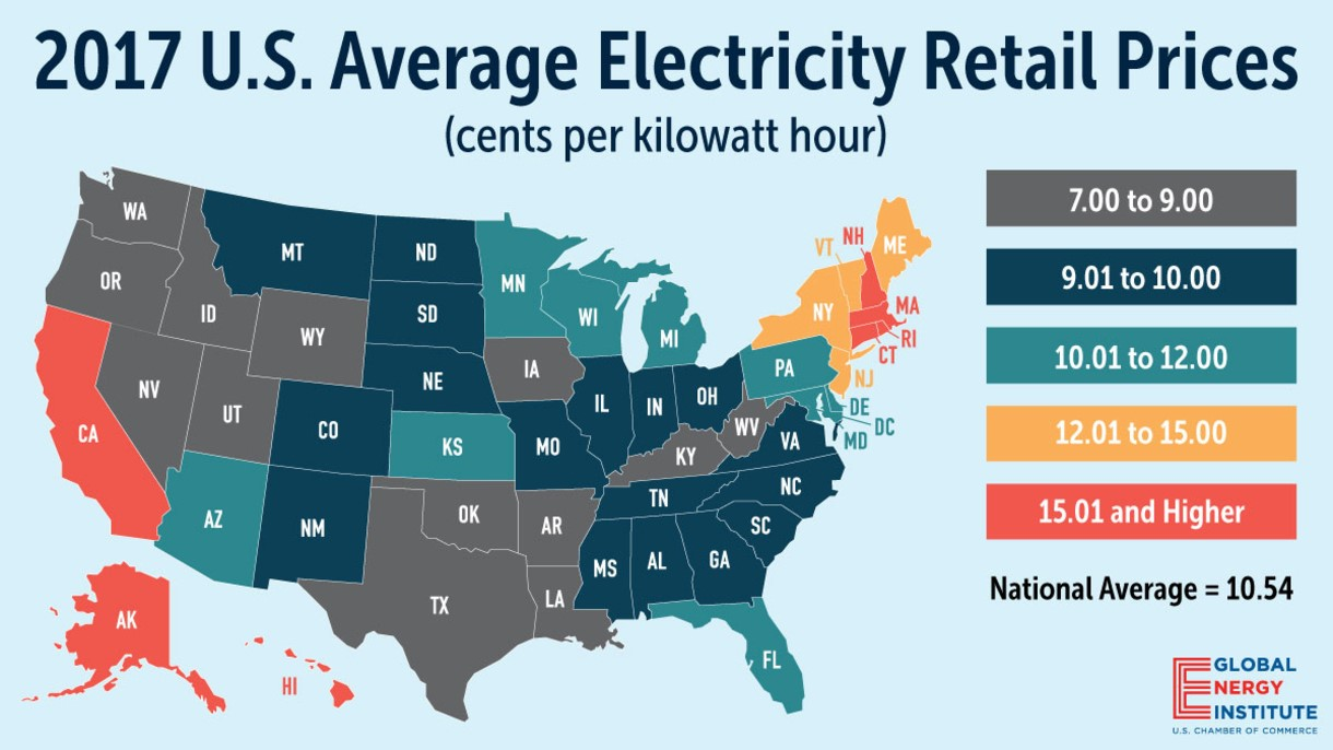 How Does Your State S Rate Compare To The National Average Of 10 54 Cents Kwh